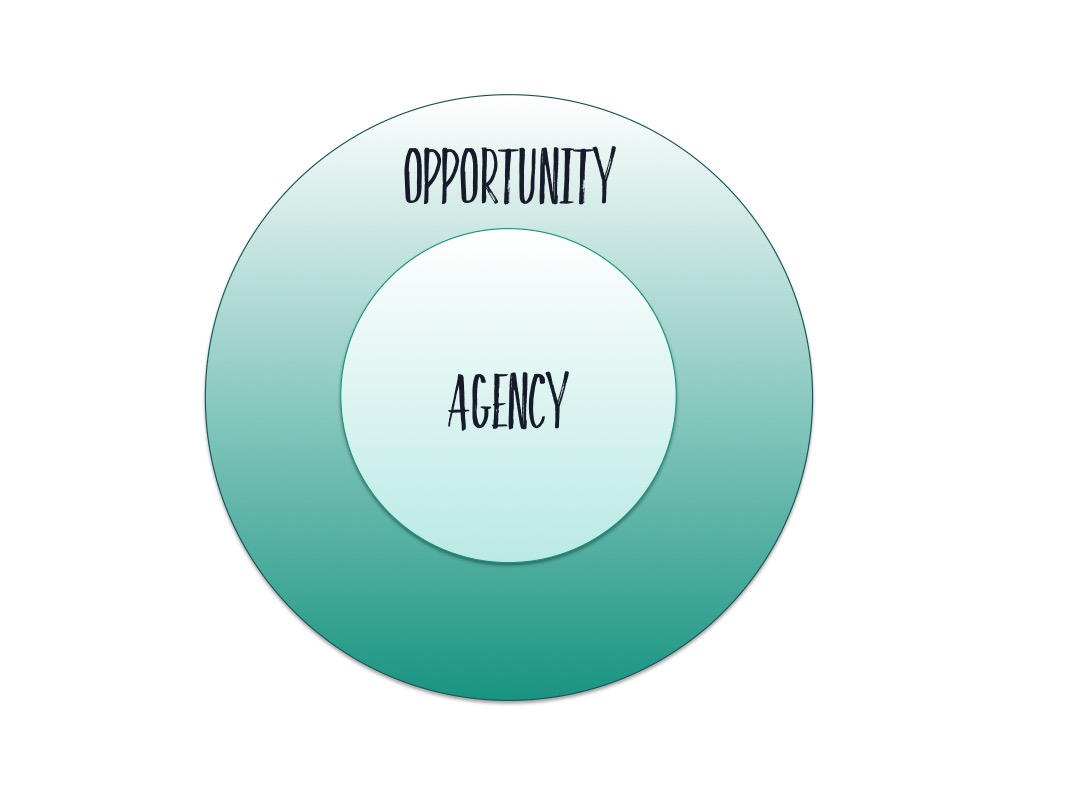 opportunity-and-agency-2