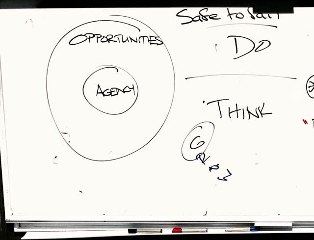 opportunity-and-agency-whiteboard-1